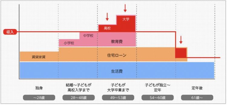 nenshu_seikatsuhi.jpg